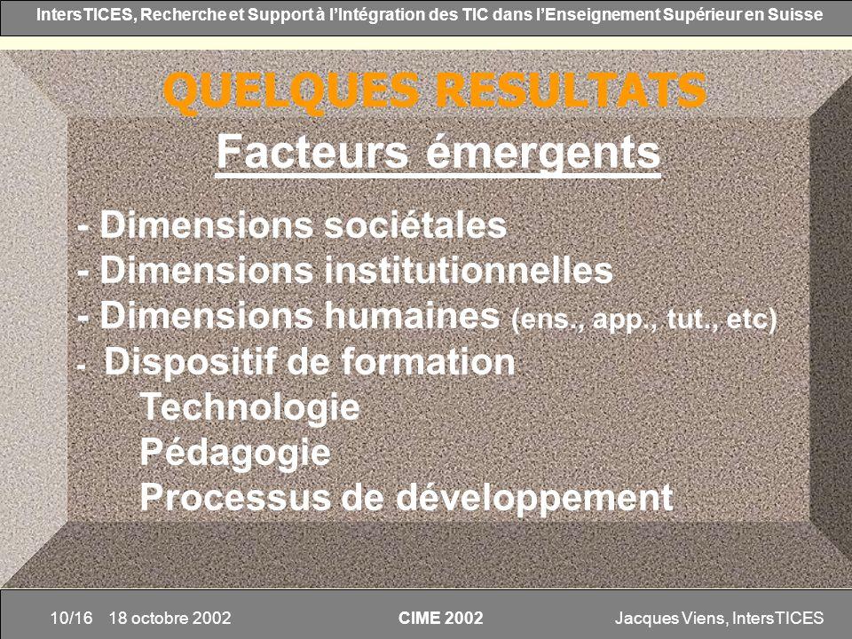 Jacques Viens, IntersTICES10/16 IntersTICES, Recherche et Support à lIntégration des TIC dans lEnseignement Supérieur en Suisse CIME 2002 18 octobre 2
