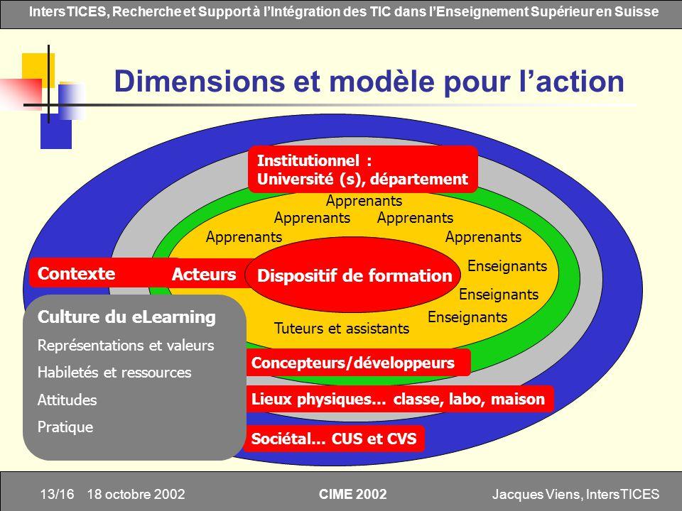 Jacques Viens, IntersTICES13/16 IntersTICES, Recherche et Support à lIntégration des TIC dans lEnseignement Supérieur en Suisse CIME 2002 18 octobre 2