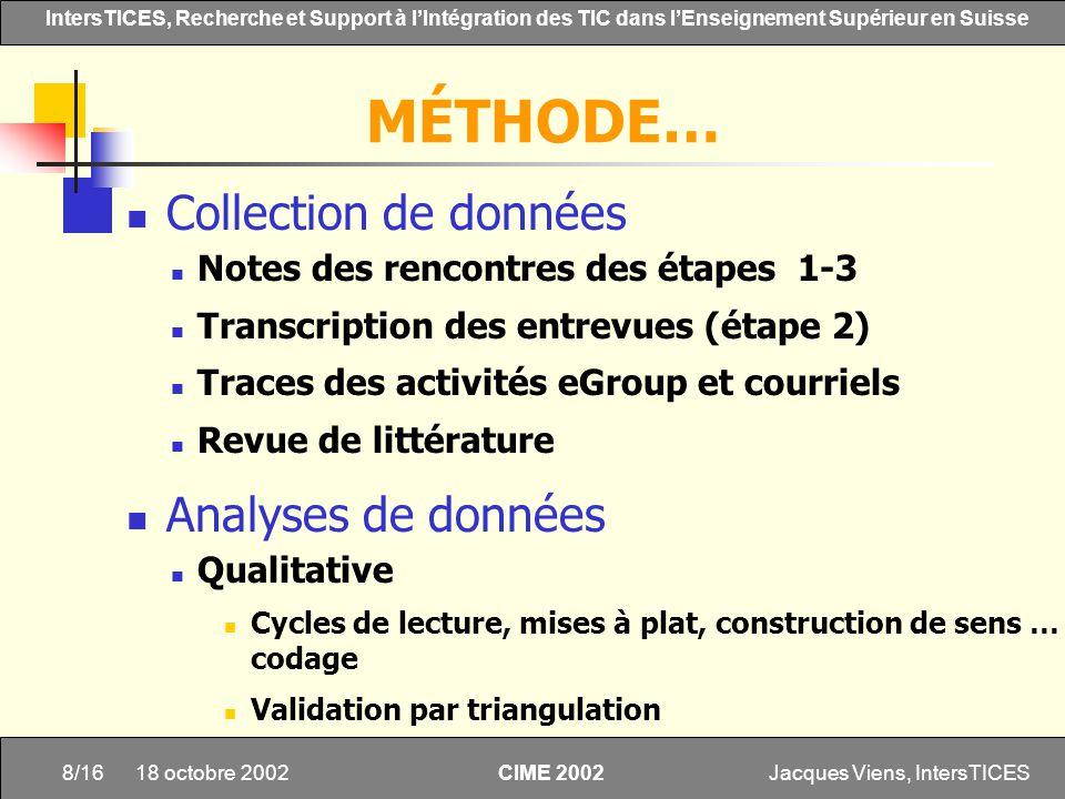 Jacques Viens, IntersTICES8/16 IntersTICES, Recherche et Support à lIntégration des TIC dans lEnseignement Supérieur en Suisse CIME 2002 18 octobre 20