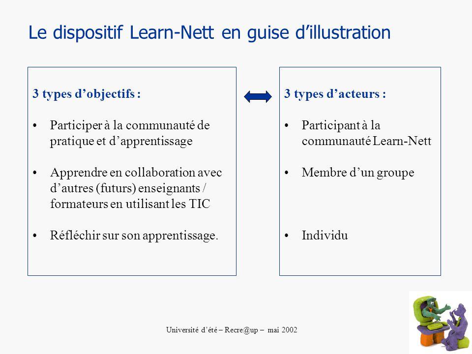 Université dété – Recre@up – mai 2002 Le dispositif Learn-Nett en guise dillustration 3 types dobjectifs : Participer à la communauté de pratique et dapprentissage Apprendre en collaboration avec dautres (futurs) enseignants / formateurs en utilisant les TIC Réfléchir sur son apprentissage.