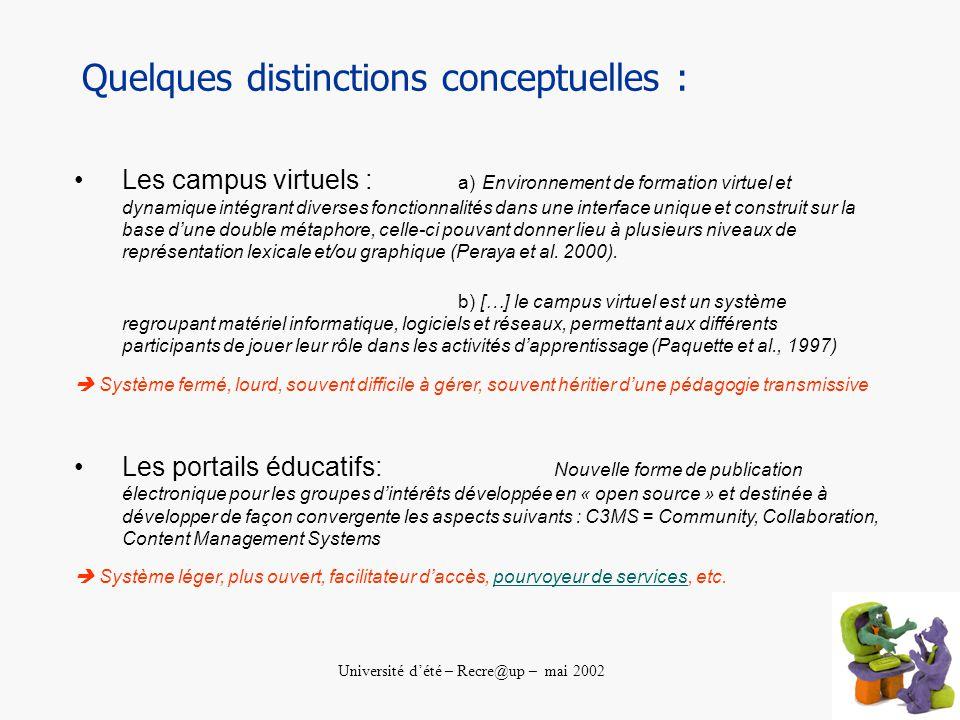 Université dété – Recre@up – mai 2002 Quelques distinctions conceptuelles : Les campus virtuels : a) Environnement de formation virtuel et dynamique intégrant diverses fonctionnalités dans une interface unique et construit sur la base dune double métaphore, celle-ci pouvant donner lieu à plusieurs niveaux de représentation lexicale et/ou graphique (Peraya et al.