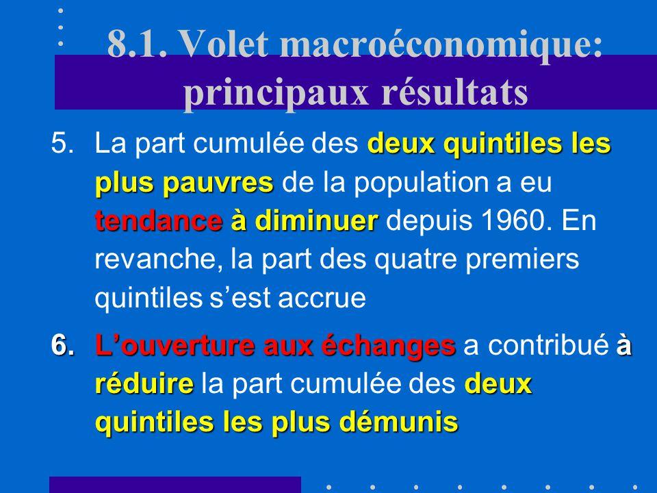 8.1. Volet macroéconomique: principaux résultats 1.Au cours des 5 dernières décennies, la Suisse a enregistré une hausse tendancielle des inégalités d