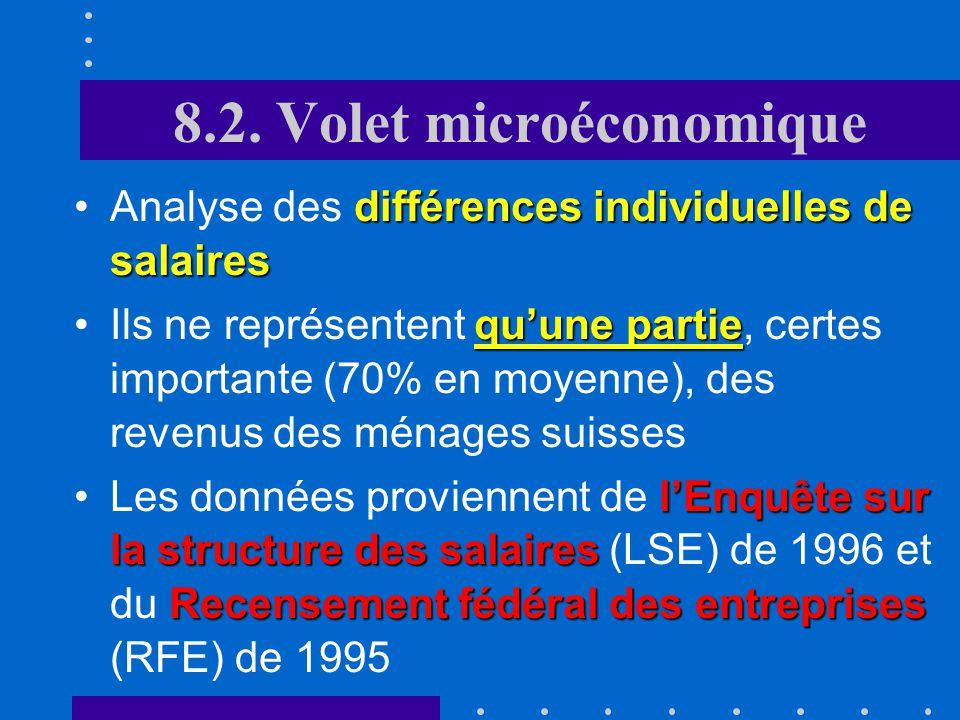 8.1. Volet macroéconomique: principaux résultats gains de productivité effet positif significatif 7.Les gains de productivité liés au progrès technolo