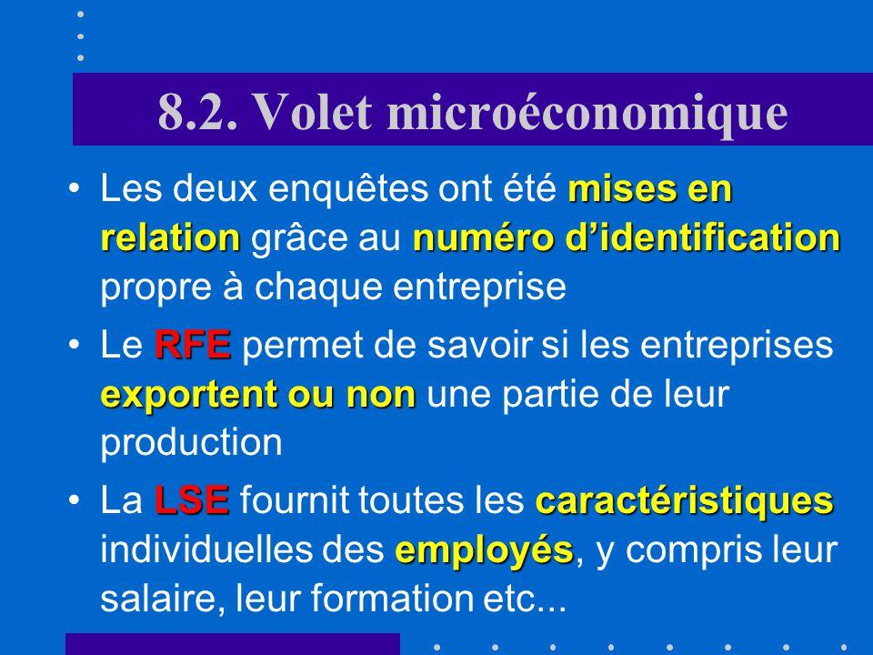 8.2. Volet microéconomique différences individuelles de salairesAnalyse des différences individuelles de salaires quune partieIls ne représentent quun
