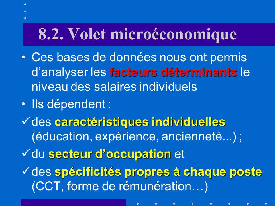 8.2. Volet microéconomique mises en relationnuméro didentificationLes deux enquêtes ont été mises en relation grâce au numéro didentification propre à