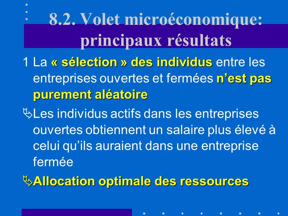 8.2. Volet microéconomique facteurs déterminantsCes bases de données nous ont permis danalyser les facteurs déterminants le niveau des salaires indivi