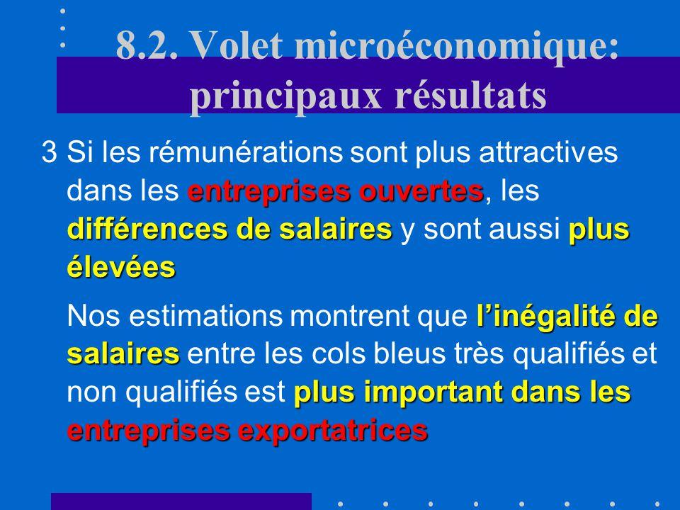 8.2. Volet microéconomique: principaux résultats Différentiel de salaires entre entreprises ouvertes et fermées pour la main-dœuvre étrangère, en %