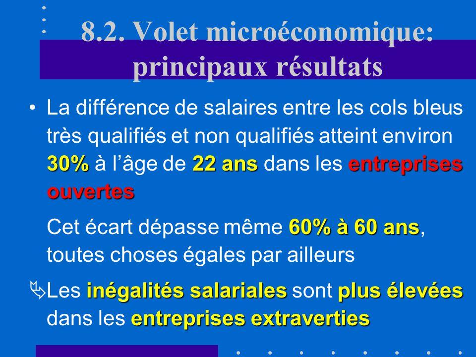 8.2. Volet microéconomique: principaux résultats entreprises ouvertes différences de salairesplus élevées 3Si les rémunérations sont plus attractives