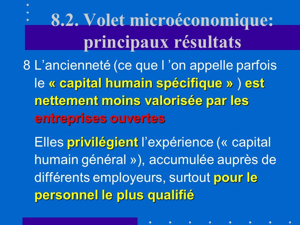 8.2. Volet microéconomique: principaux résultats différence de salaire s'accroît davantage au cours de la vie active dans les entreprises ouvertes 7Po