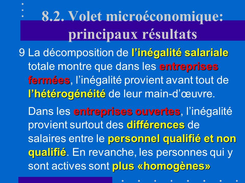8.2. Volet microéconomique: principaux résultats « capital humain spécifique » est nettement moins valorisée par les entreprises ouvertes 8Lancienneté