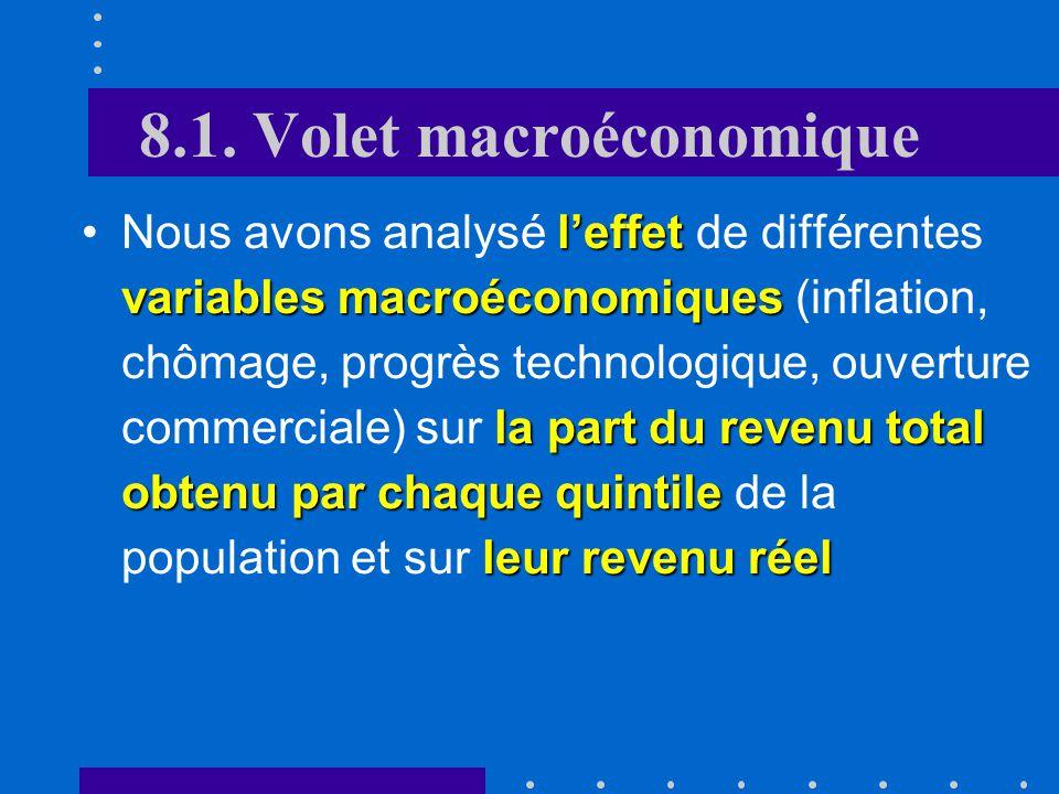 8.1. Volet macroéconomique revenu imposable nombre de contribuablesLes données proviennent de lAFF qui fournit pour lIFD le revenu imposable et le nom