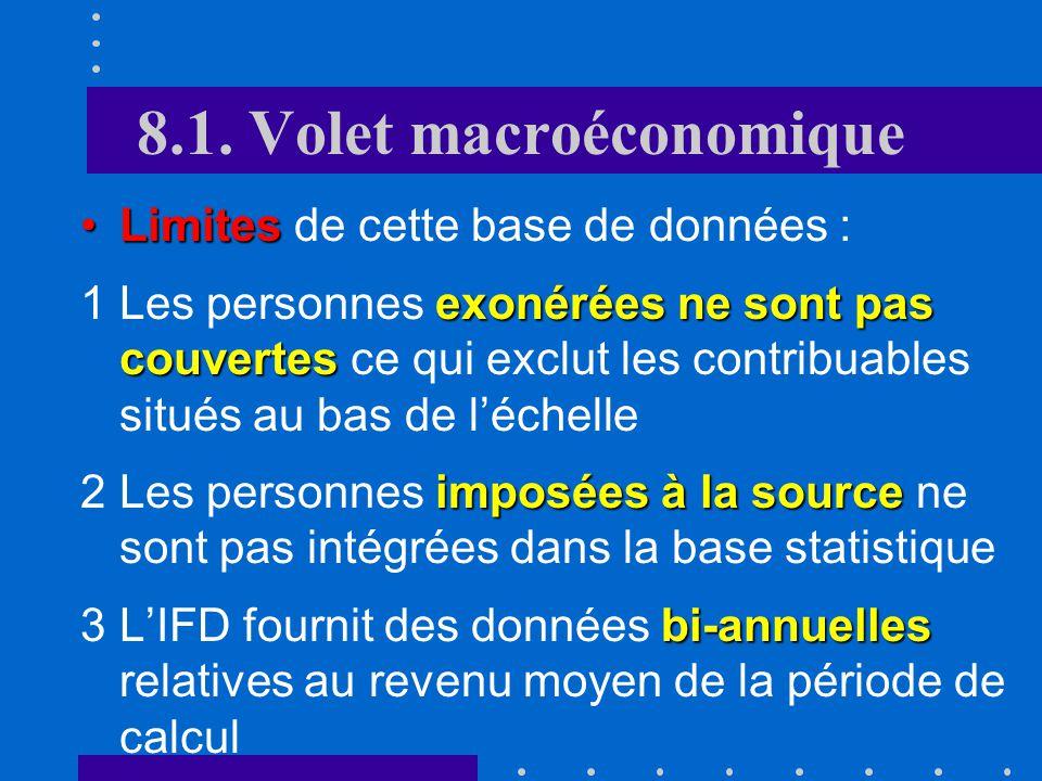 8.1. Volet macroéconomique leffet variables macroéconomiques la part du revenu total obtenu par chaque quintile leur revenu réelNous avons analysé lef