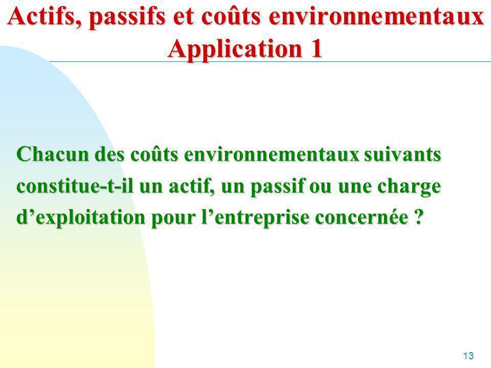 13 Actifs, passifs et coûts environnementaux Application 1 Chacun des coûts environnementaux suivants constitue-t-il un actif, un passif ou une charge