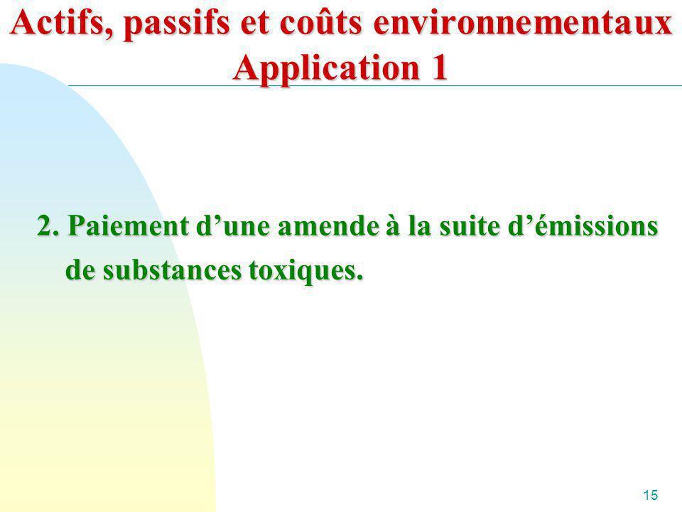 15 Actifs, passifs et coûts environnementaux Application 1 2. Paiement dune amende à la suite démissions de substances toxiques.