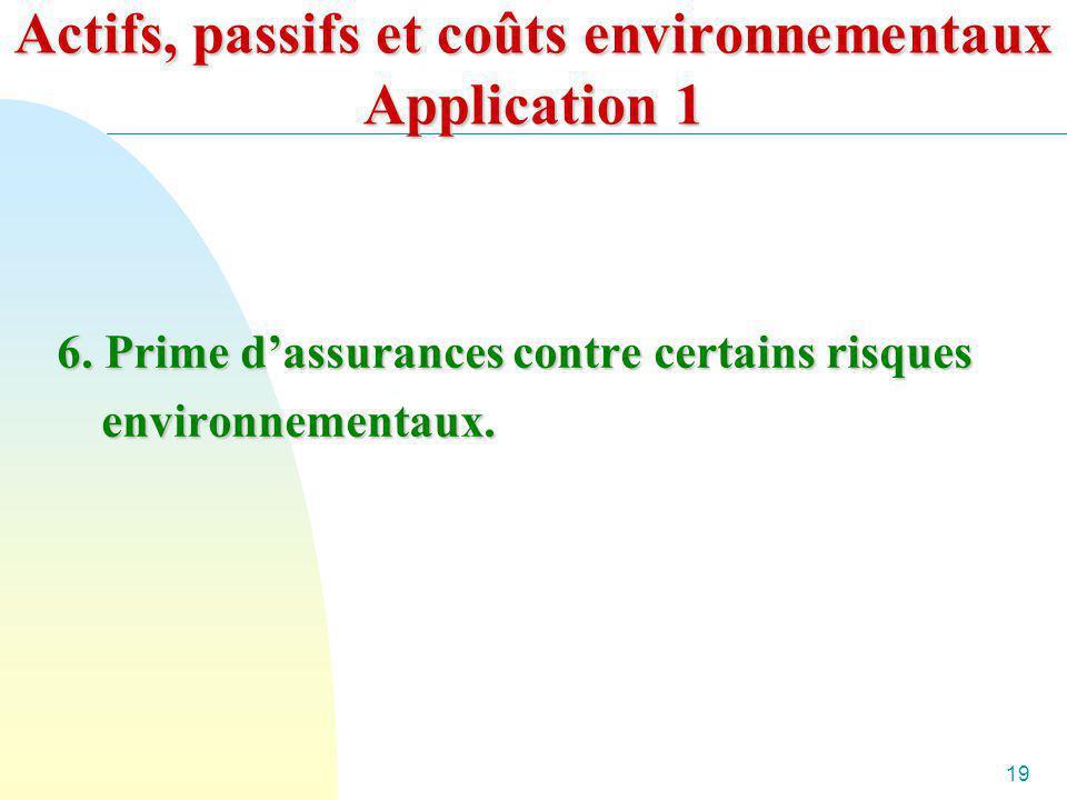 19 Actifs, passifs et coûts environnementaux Application 1 6. Prime dassurances contre certains risques environnementaux.