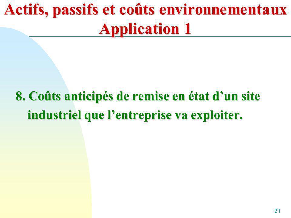 21 Actifs, passifs et coûts environnementaux Application 1 8. Coûts anticipés de remise en état dun site industriel que lentreprise va exploiter.