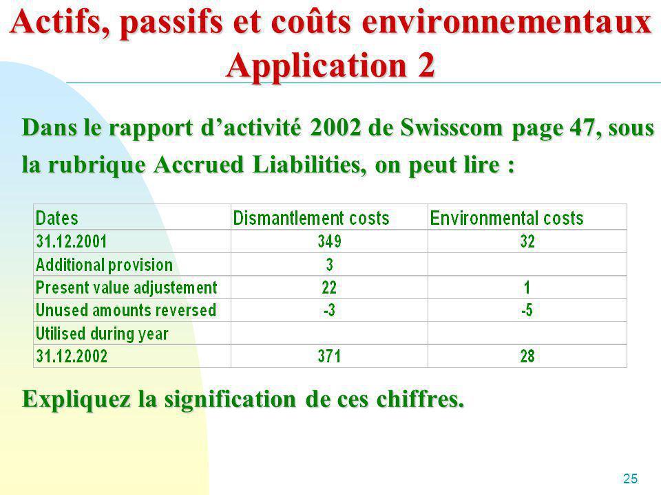 25 Actifs, passifs et coûts environnementaux Application 2 Dans le rapport dactivité 2002 de Swisscom page 47, sous la rubrique Accrued Liabilities, o