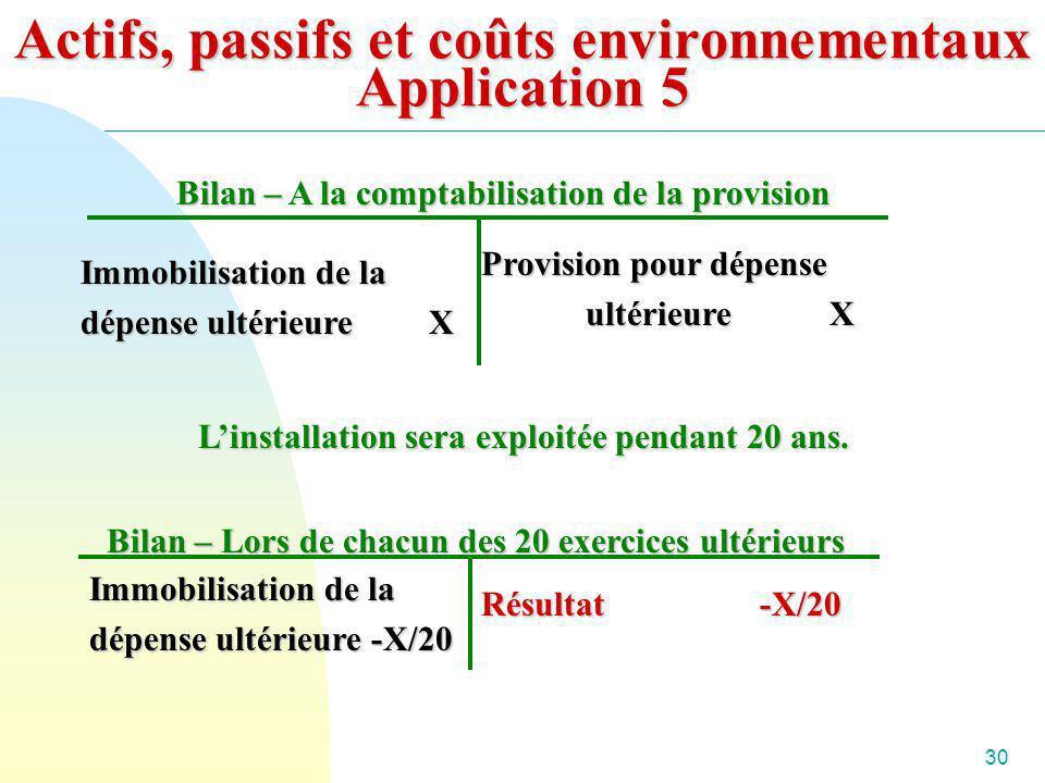 30 Bilan – A la comptabilisation de la provision Provision pour dépense ultérieure X Immobilisation de la dépense ultérieure X Linstallation sera expl