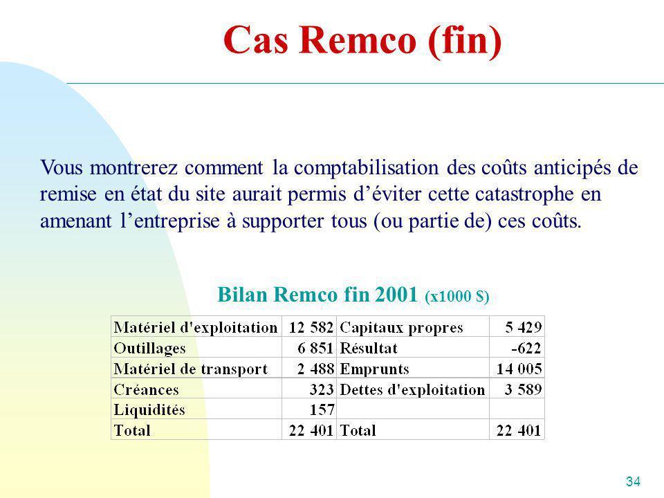 34 Bilan Remco fin 2001 (x1000 $) Vous montrerez comment la comptabilisation des coûts anticipés de remise en état du site aurait permis déviter cette