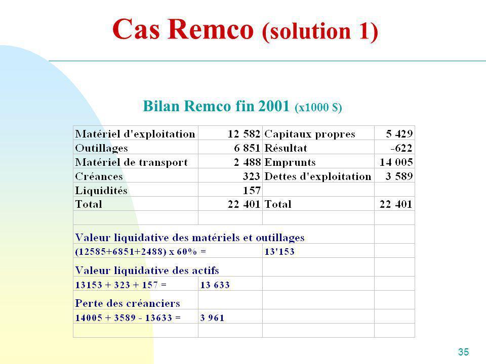 35 Bilan Remco fin 2001 (x1000 $) Cas Remco (solution 1)