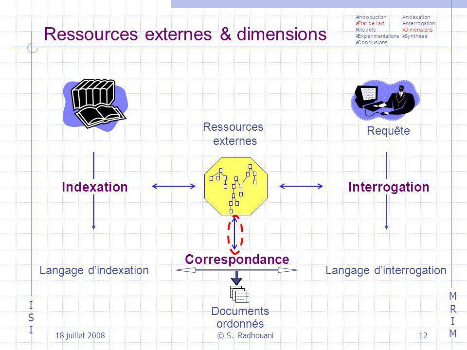 ISIISI MRIMMRIM 18 juillet 2008© S. Radhouani12 Langage dinterrogation ---- --- -------- ----- -------- ---- --- -------- ----- -------- ---- --- ----