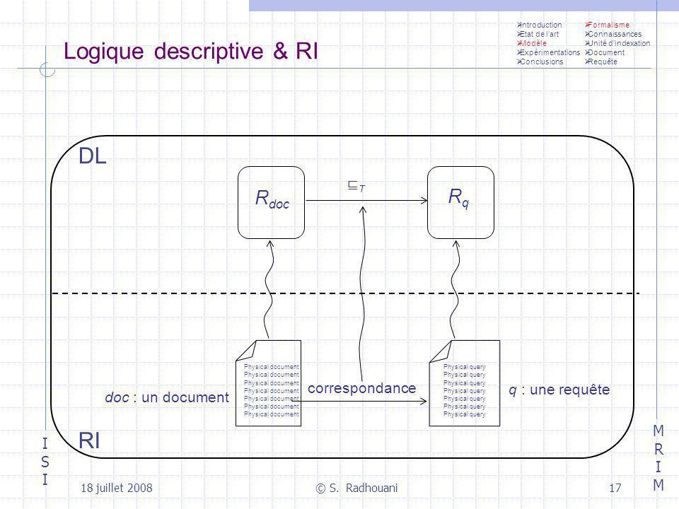 ISIISI MRIMMRIM 18 juillet 2008© S. Radhouani17 Logique descriptive & RI correspondance T q : une requête Physical query doc : un document DL RI R doc