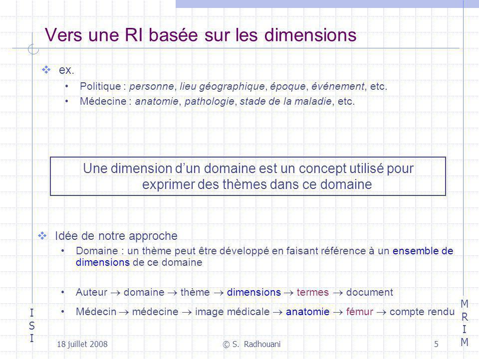 ISIISI MRIMMRIM 18 juillet 2008© S. Radhouani5 Vers une RI basée sur les dimensions ex. Politique : personne, lieu géographique, époque, événement, et