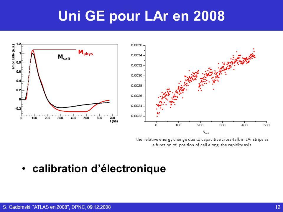 Uni GE pour LAr en 2008 calibration délectronique 12S. Gadomski,