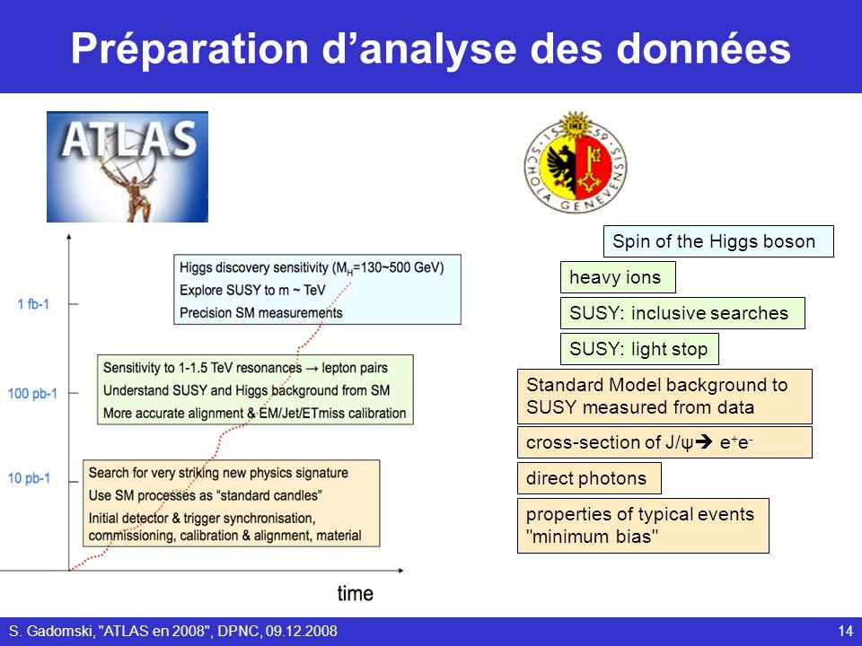 Préparation danalyse des données S.