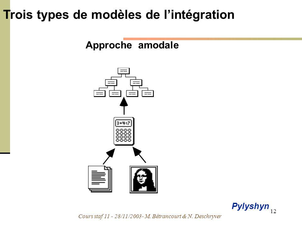 Cours staf 11 - 28/11/2003- M. Bétrancourt & N. Deschryver 12 Trois types de modèles de lintégration Approche amodale Pylyshyn