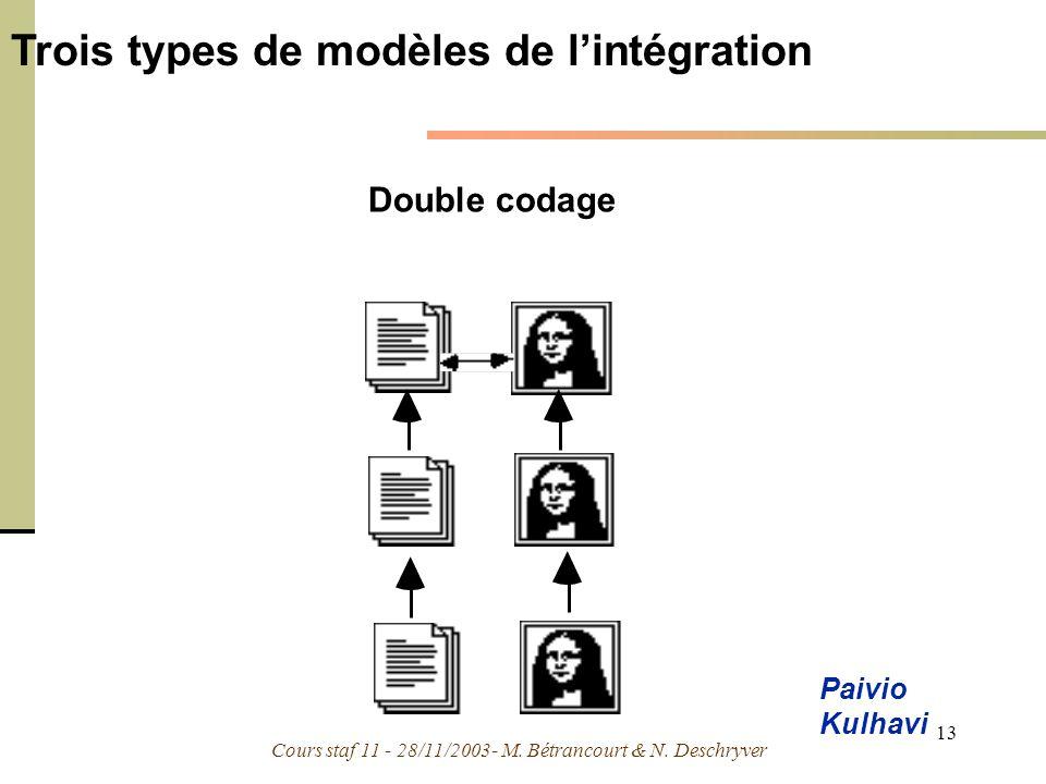 Cours staf 11 - 28/11/2003- M. Bétrancourt & N. Deschryver 13 Trois types de modèles de lintégration Double codage Paivio Kulhavi
