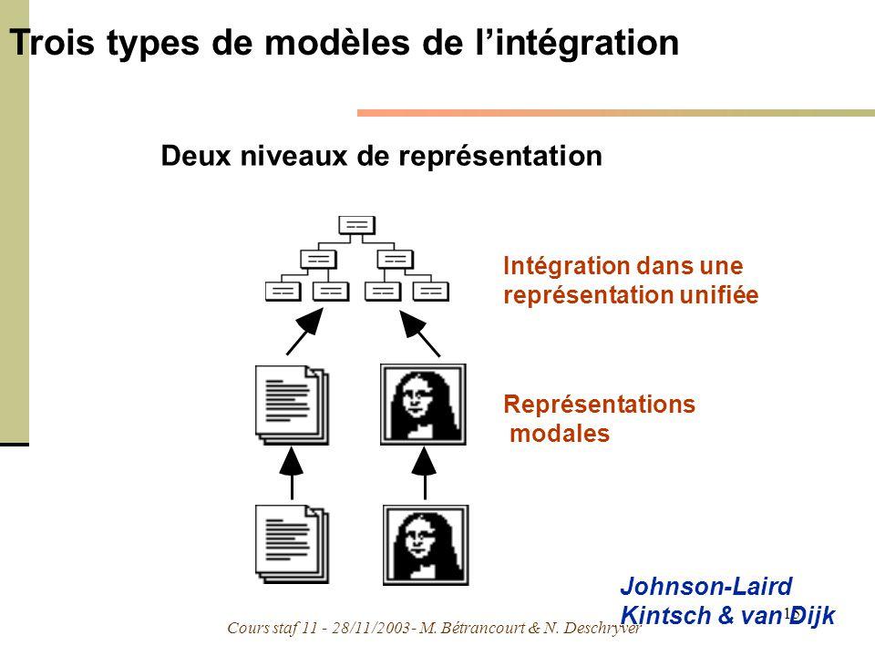 Cours staf 11 - 28/11/2003- M. Bétrancourt & N. Deschryver 15 Trois types de modèles de lintégration Représentations modales Intégration dans une repr