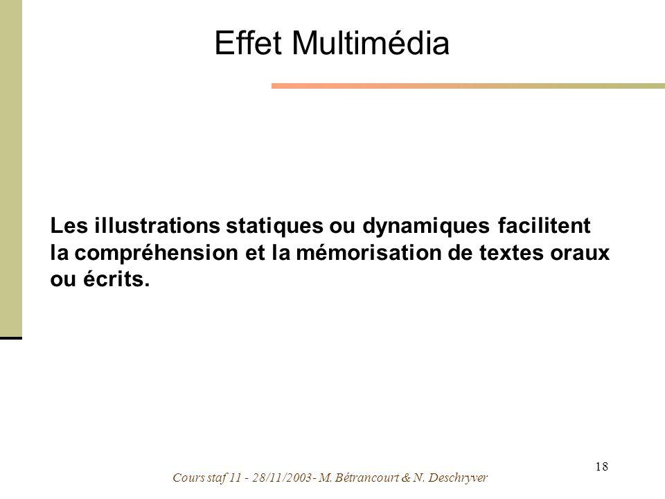 Cours staf 11 - 28/11/2003- M. Bétrancourt & N. Deschryver 18 Effet Multimédia Les illustrations statiques ou dynamiques facilitent la compréhension e