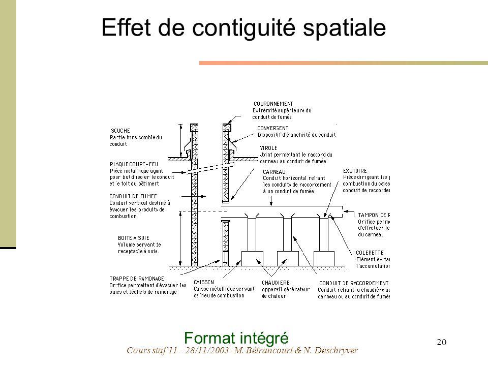 Cours staf 11 - 28/11/2003- M. Bétrancourt & N. Deschryver 20 Format intégré Effet de contiguité spatiale