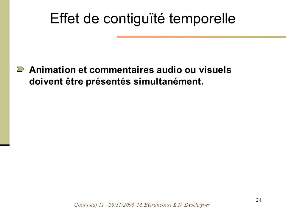 Cours staf 11 - 28/11/2003- M. Bétrancourt & N. Deschryver 24 Effet de contiguïté temporelle Animation et commentaires audio ou visuels doivent être p