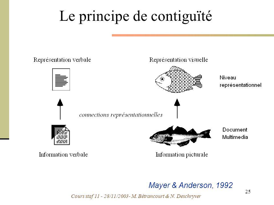 Cours staf 11 - 28/11/2003- M. Bétrancourt & N. Deschryver 25 Le principe de contiguïté Mayer & Anderson, 1992