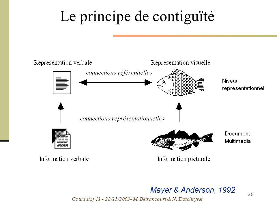 Cours staf 11 - 28/11/2003- M. Bétrancourt & N. Deschryver 26 Mayer & Anderson, 1992 Le principe de contiguïté