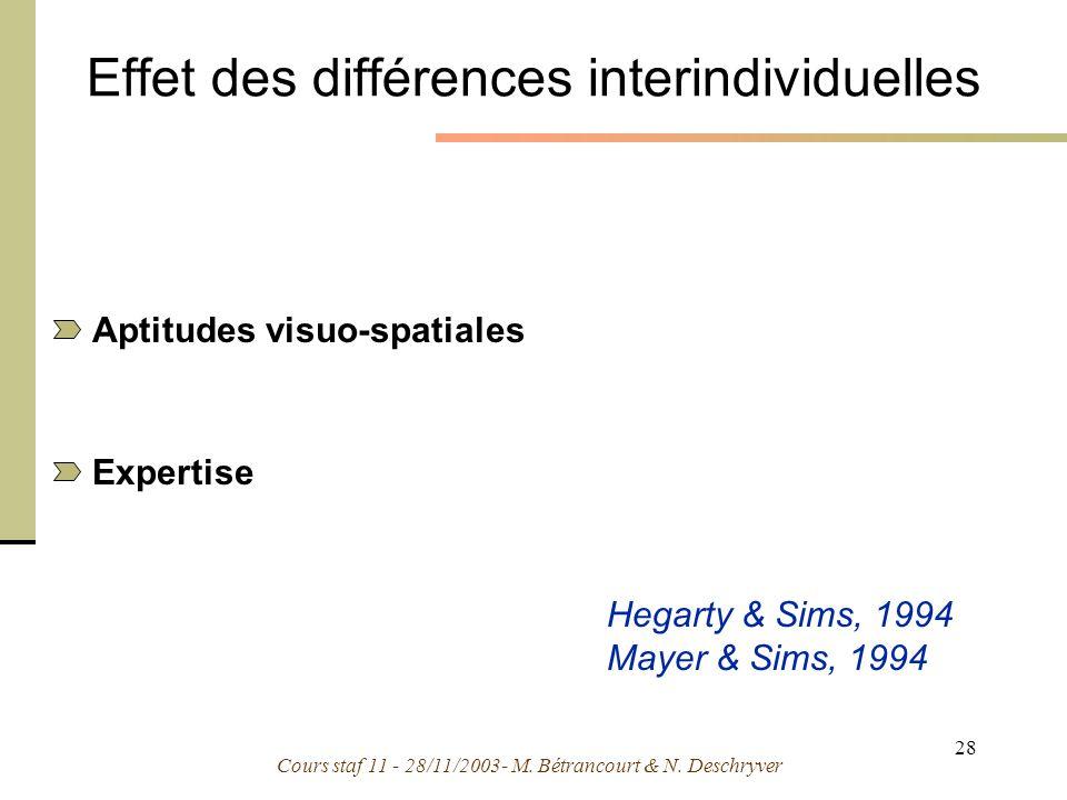 Cours staf 11 - 28/11/2003- M. Bétrancourt & N. Deschryver 28 Effet des différences interindividuelles Aptitudes visuo-spatiales Expertise Hegarty & S