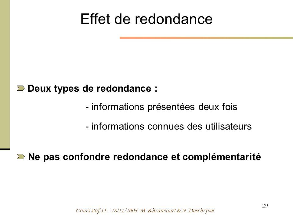 Cours staf 11 - 28/11/2003- M. Bétrancourt & N. Deschryver 29 Effet de redondance Deux types de redondance : Ne pas confondre redondance et complément