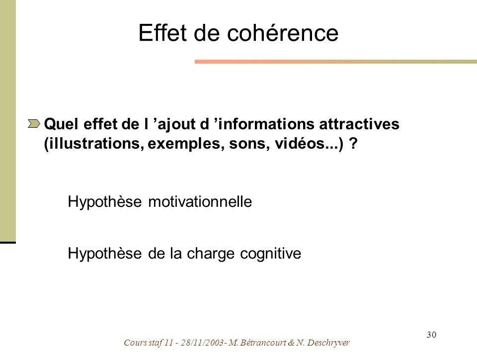 Cours staf 11 - 28/11/2003- M. Bétrancourt & N. Deschryver 30 Effet de cohérence Quel effet de l ajout d informations attractives (illustrations, exem