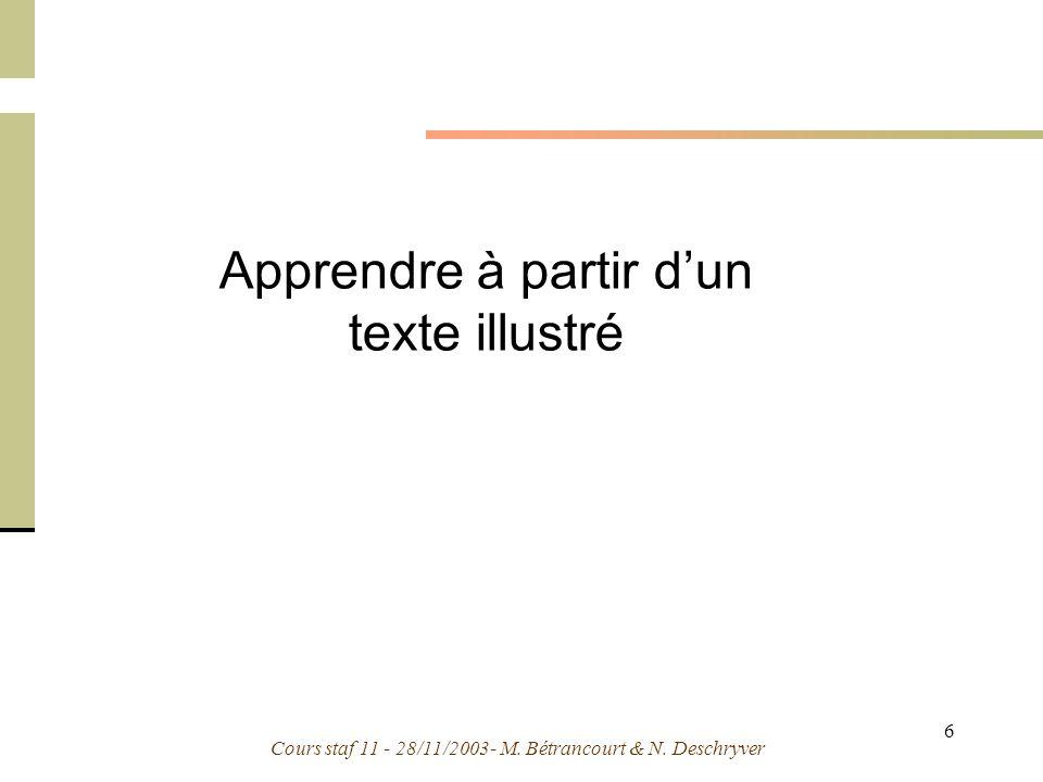 Cours staf 11 - 28/11/2003- M. Bétrancourt & N. Deschryver 6 Apprendre à partir dun texte illustré