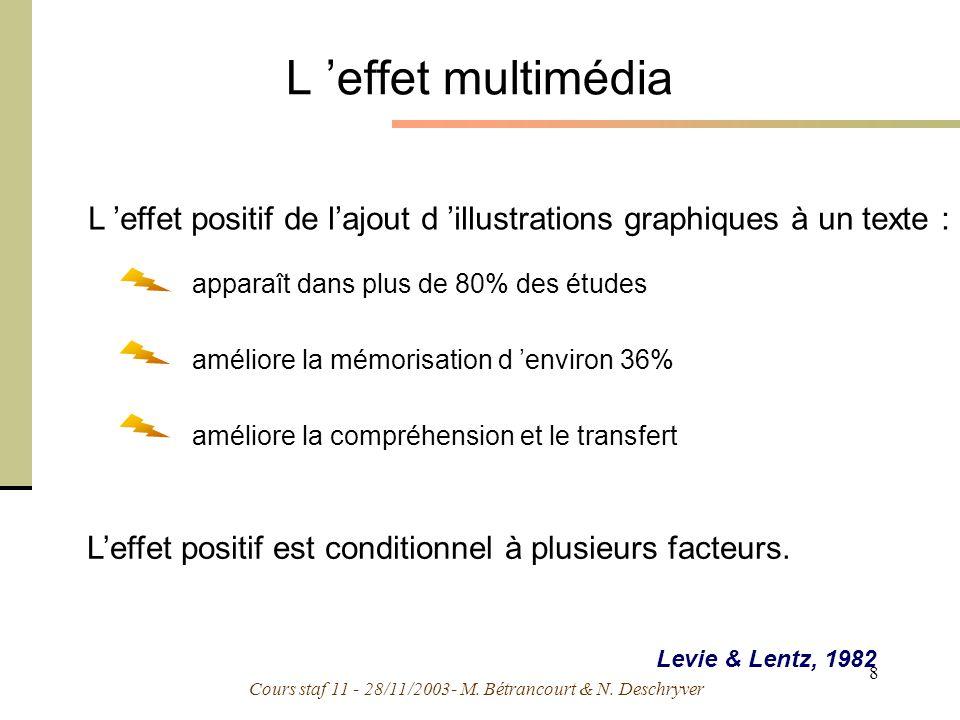 Cours staf 11 - 28/11/2003- M. Bétrancourt & N. Deschryver 8 L effet multimédia L effet positif de lajout d illustrations graphiques à un texte : amél