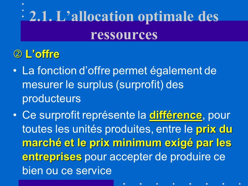 La fonction doffre QAOQAO PAPA Offre sur le marché La fonction doffre représente le prix minimum exigé par les entreprises pour offrir une certaine qu