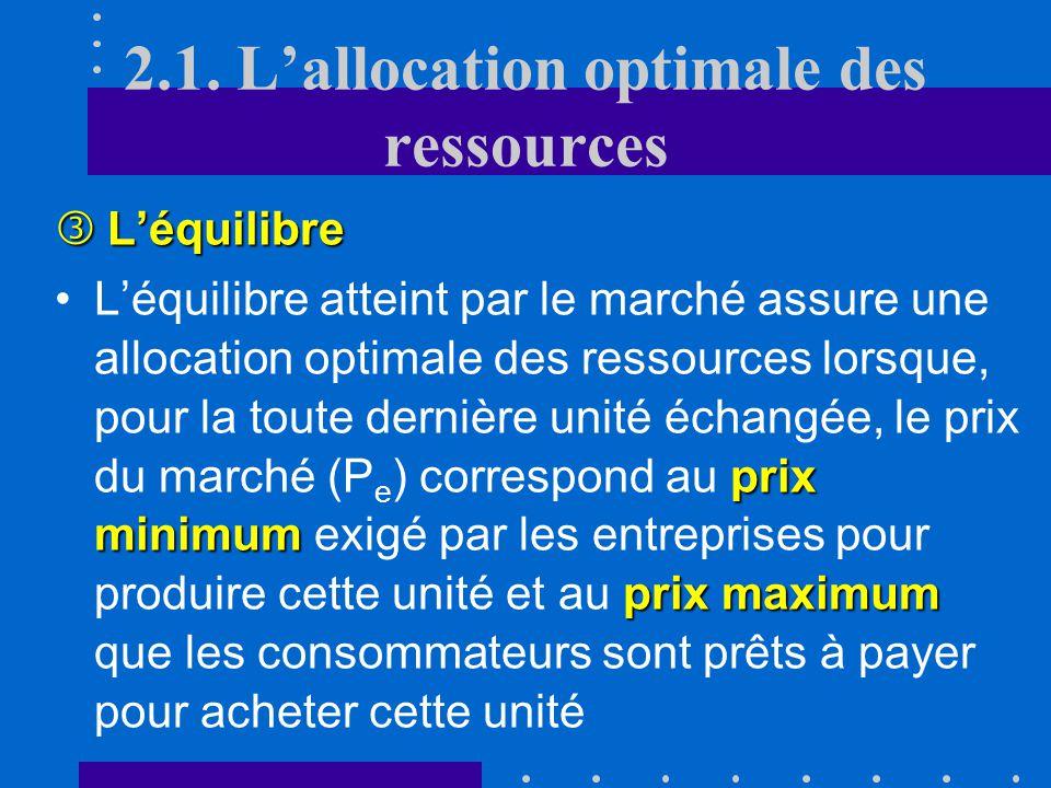 Le surplus des producteurs Q P Offre de l industrie A PAPAPAPA A: seuil de rentabilité de lentreprise la plus efficace P1P1P1P1 Q1Q1Q1Q1 Surprofit