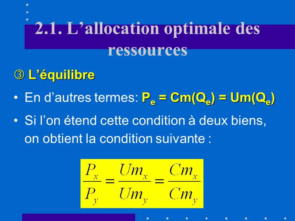 2.1. Lallocation optimale des ressources Léquilibre Léquilibre prix minimum prix maximumLéquilibre atteint par le marché assure une allocation optimal