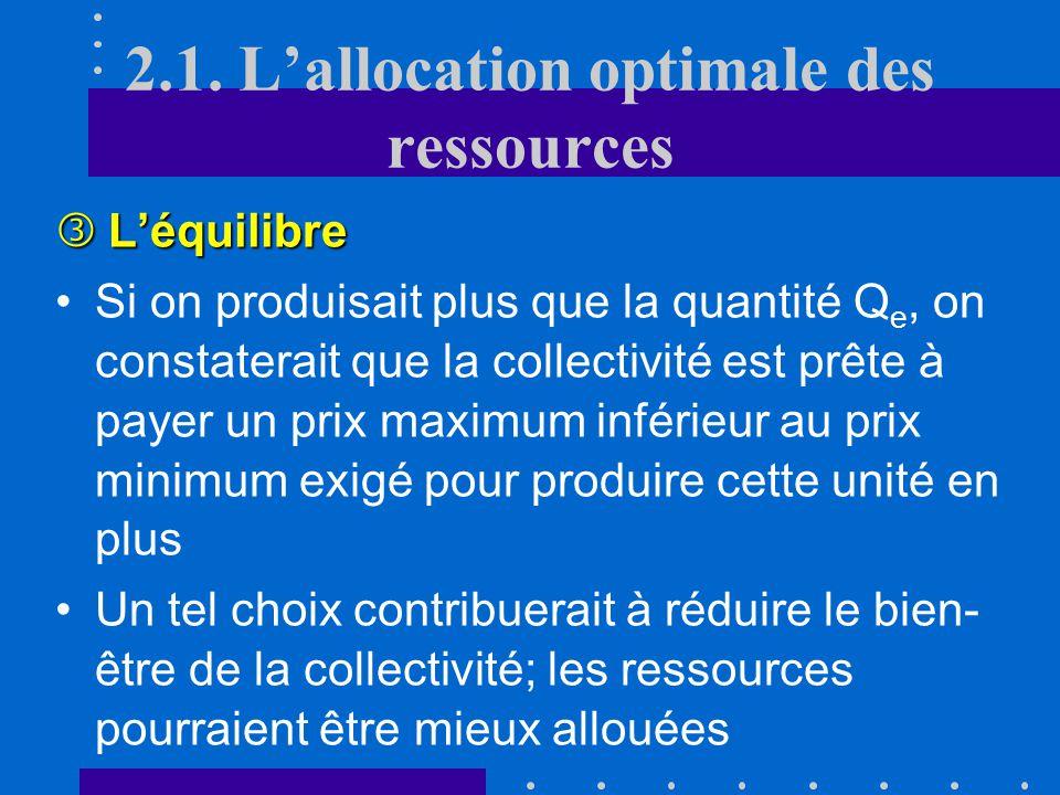 Q P PePePePe QeQeQeQe D O Rente des consommateurs Rente des producteurs 2.1. Lallocation optimale des ressources