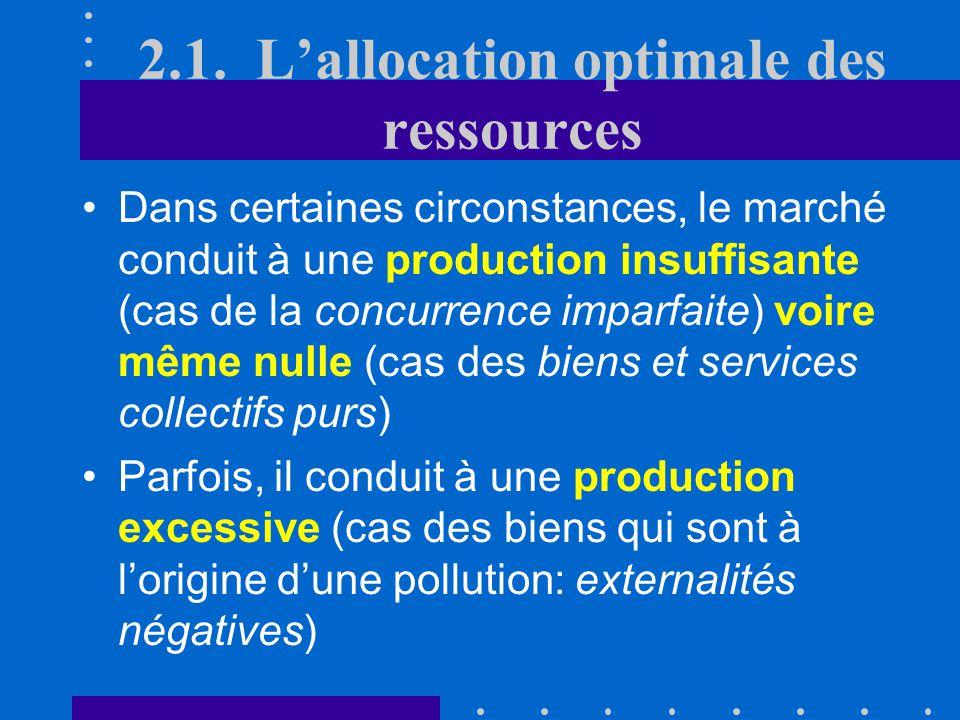 2.1. Lallocation optimale des ressources Léquilibre Léquilibre A linverse, si on produit une quantité inférieure à Q e, la collectivité renoncerait à