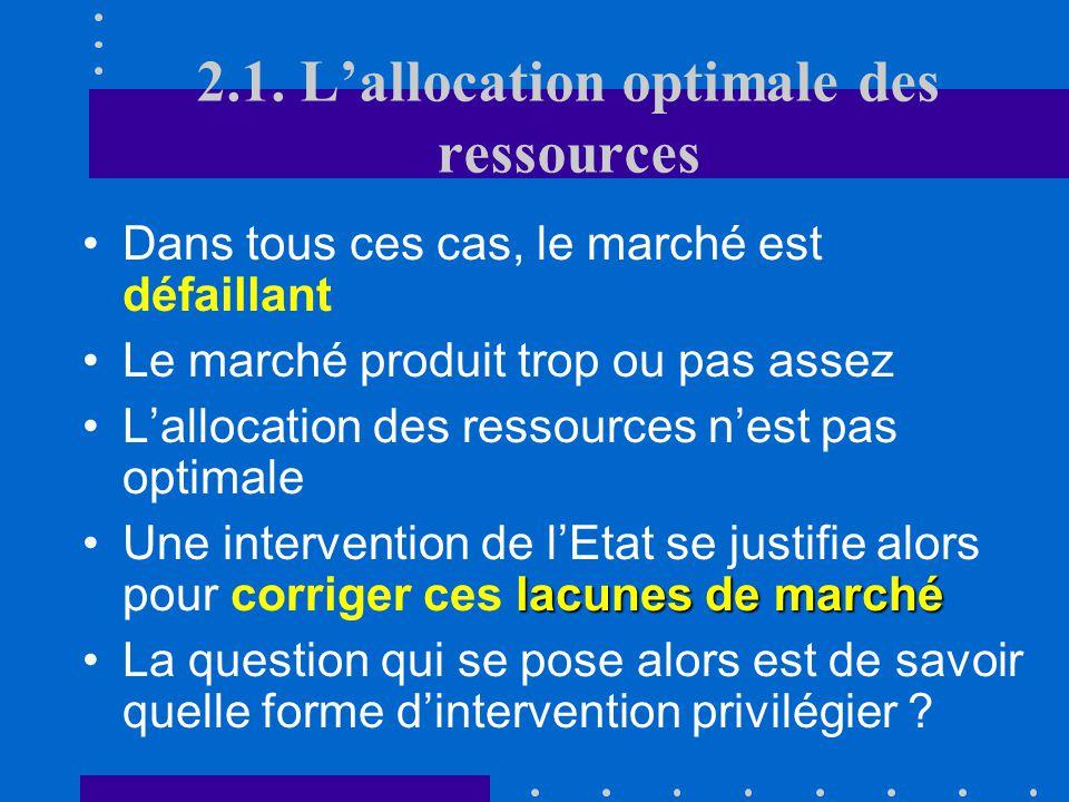 2.1. Lallocation optimale des ressources Dans certaines circonstances, le marché conduit à une production insuffisante (cas de la concurrence imparfai