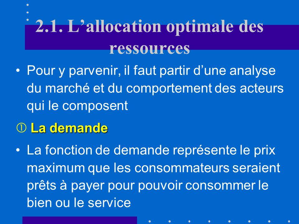 2.1. Lallocation optimale des ressources Le libre fonctionnement du marché, sans intervention aucune, devrait conduire à une allocation optimale des r