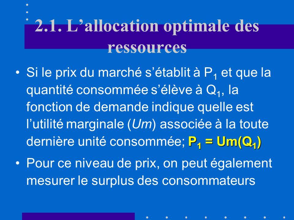 La fonction de demande q A d = f (P A, R, P B, C, D,…,G) QAdQAd PAPA D Quel est le niveau de prix maximum que lindividu est prêt à payer pour obtenir